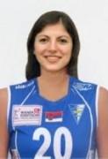Olivera Medic